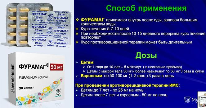 таблетки фурамаг при цистите: отзывы, инструкция