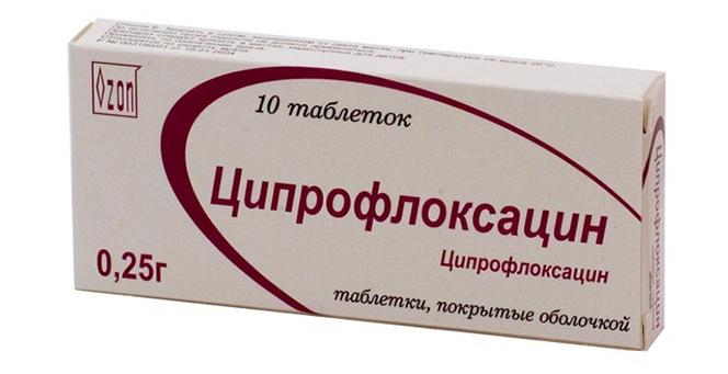 ципрофлоксацин при цистите: как принимать, дозировка